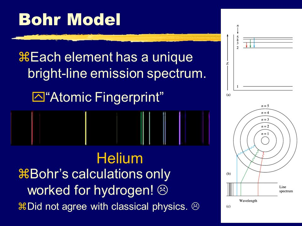Elements, atoms, & the discovery of atomic structure - ppt ...