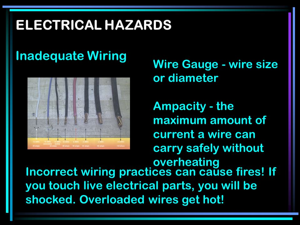 Magnificent Wire Size Amps Crest - Wiring Ideas For New Home ...