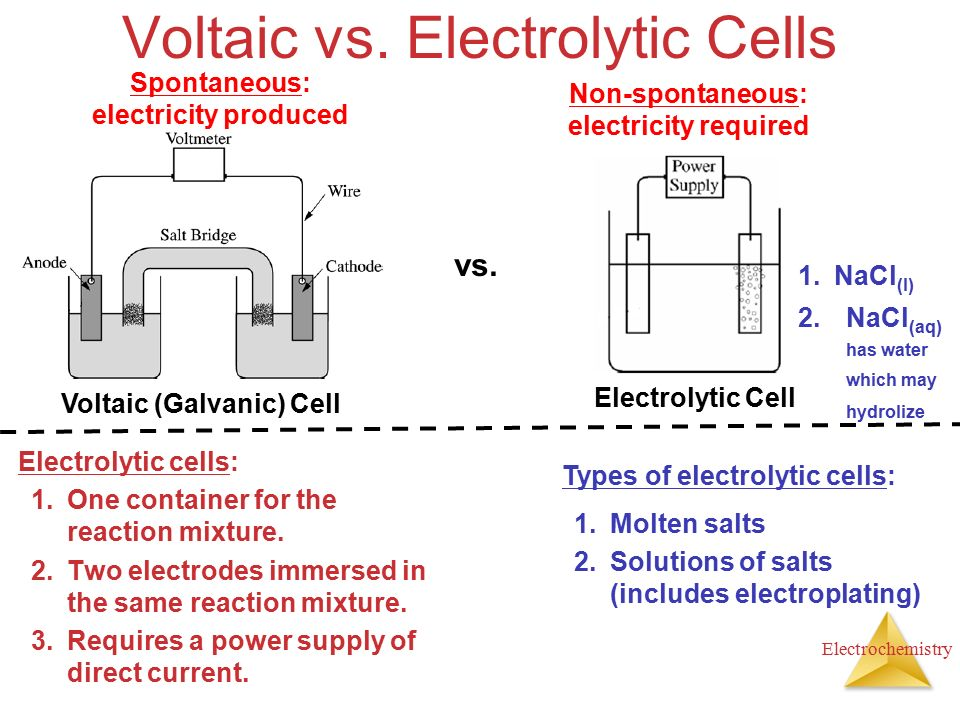 electrolytic cells essay