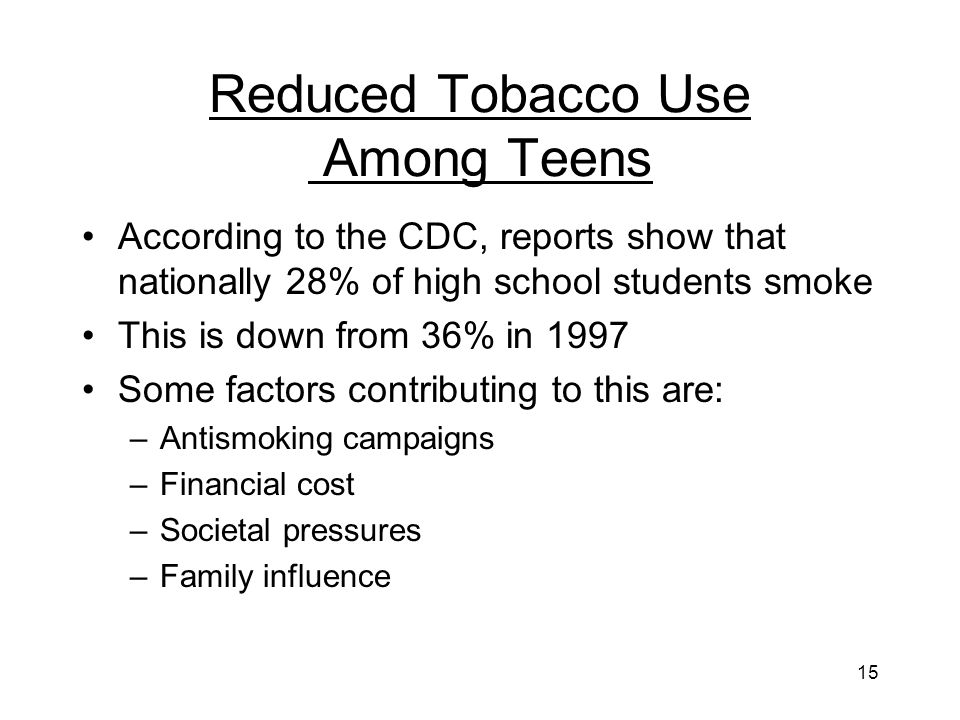 smoking among teenage in malaysia Prevalence of tobacco smoking in 2015, over 11 billion people smoked tobacco far more males than females smoked tobacco although it is declining worldwide and in .