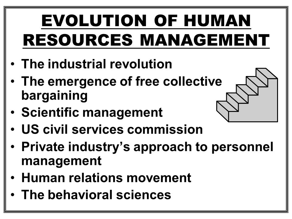 EVOLUTION OF HUMAN RESOURCES MANAGEMENT