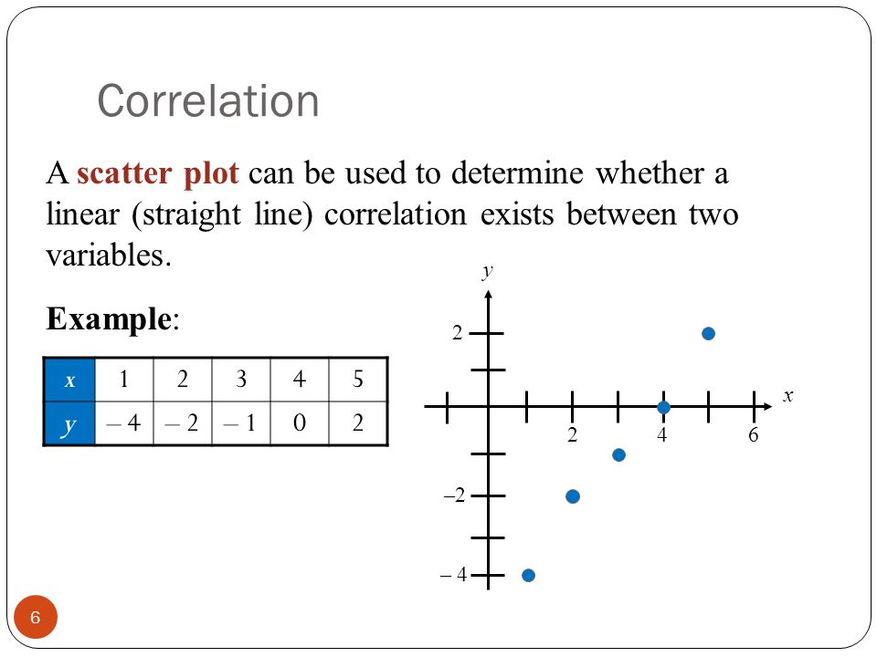 types of correlation with examples pdf