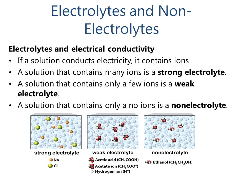electrical conductivity of electrolytes and non electrolytes What's the conductivity of the efficient transport of electrons through electrolyte solutions is critical for a standalone electrical conductivity.