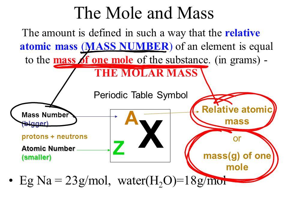 Molecular mass periodic table image collections periodic table of periodic table relative molecular mass periodic table periodic urtaz Images