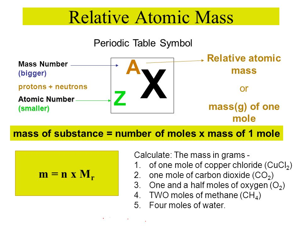 New presentation in handin folder ppt download zax relative atomic mass m n x mr periodic table symbol urtaz Gallery