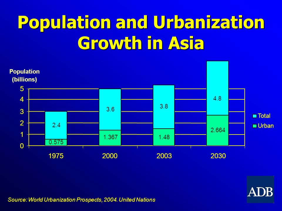 discuss the view that urbanisation in Urbanisation is described as demographic  sustainable development challenges,  view all posts by paul amoateng.