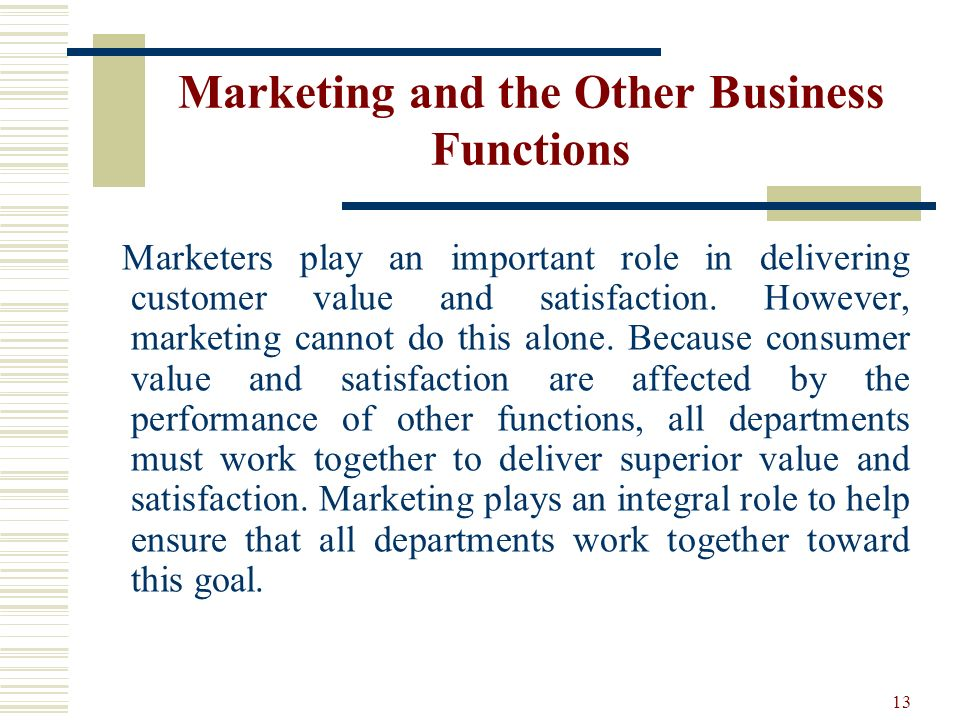 Marketing and the Other Business Functions