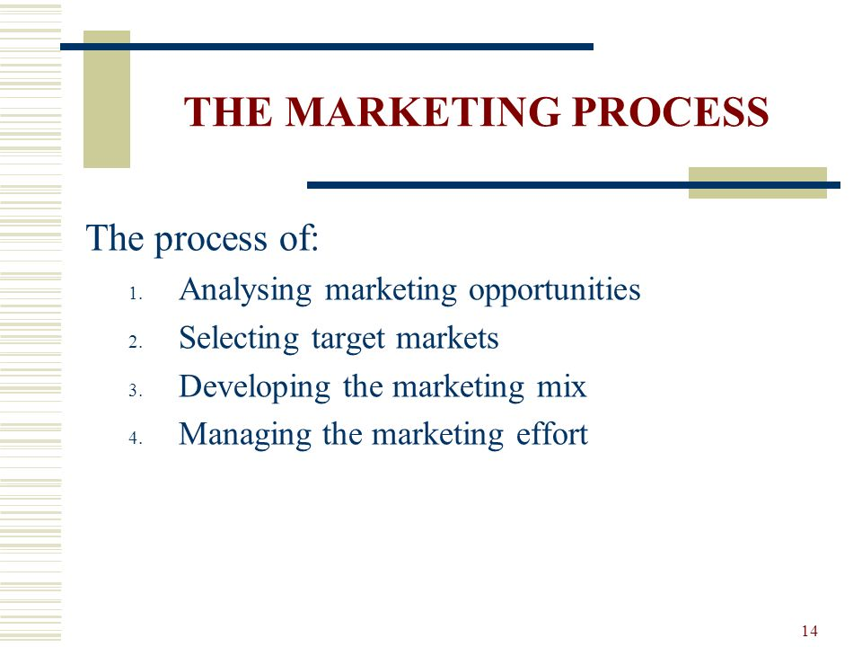 THE MARKETING PROCESS The process of: