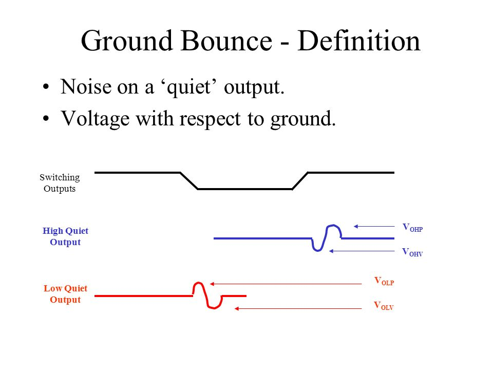 Ground+Bounce+ +Definition and it's dual, vdd bounce) ppt video online download Bounce of Golf Clubs Explained at bayanpartner.co