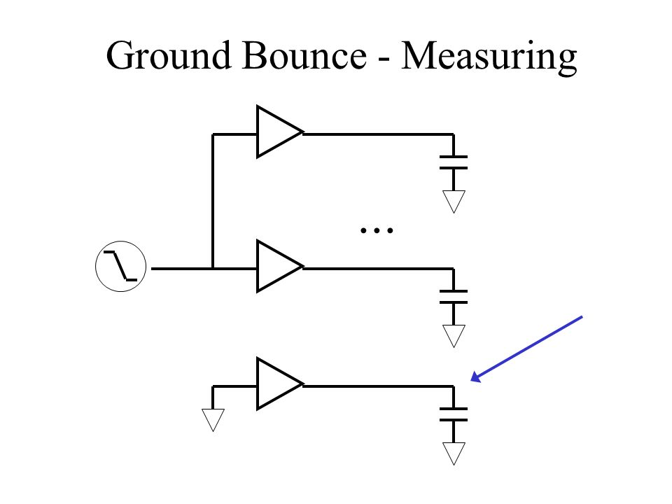 Ground+Bounce+ +Measuring and it's dual, vdd bounce) ppt video online download Bounce of Golf Clubs Explained at bayanpartner.co