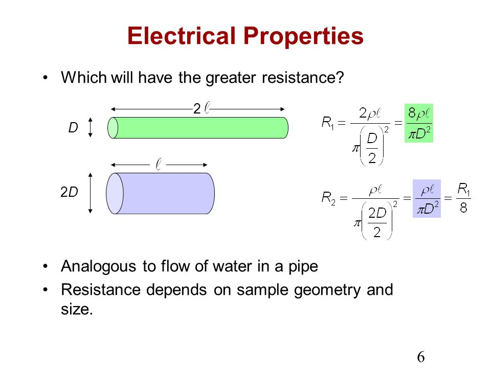 Eed2013 Engineering Materials Ppt Download