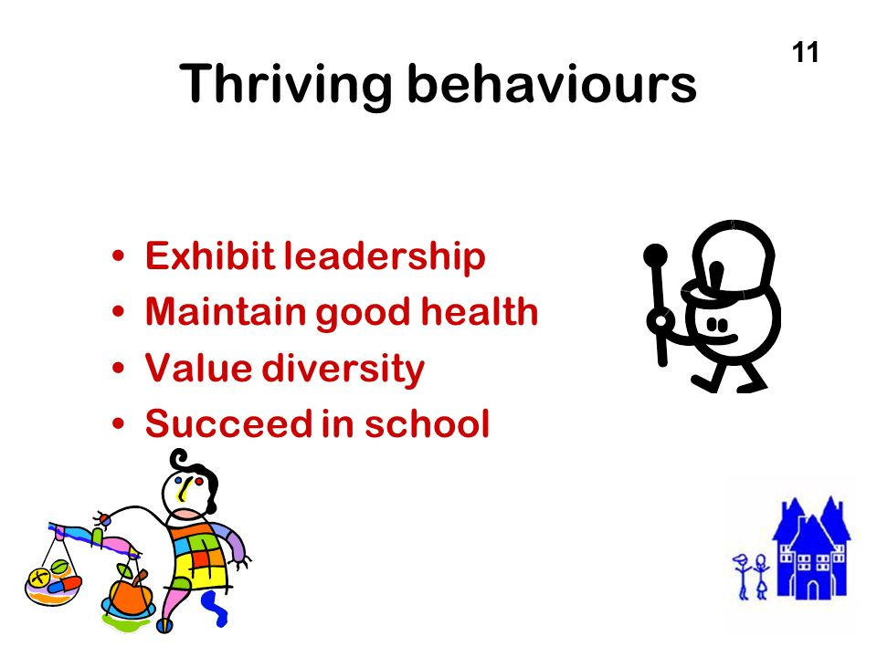 Thriving behaviours Exhibit leadership Maintain good health