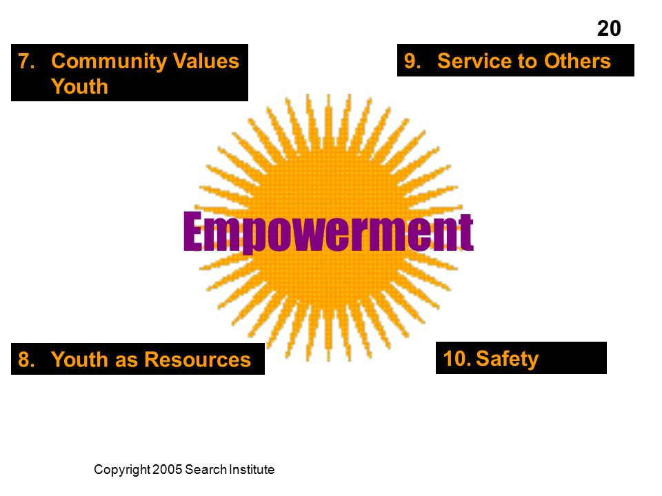Empowerment 20 Community Values Youth Service to Others