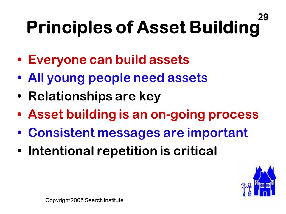 Principles of Asset Building