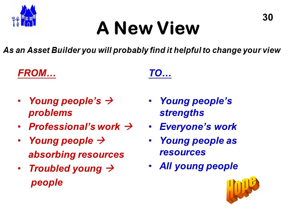 A New View Hope 30 FROM… Young people's  problems