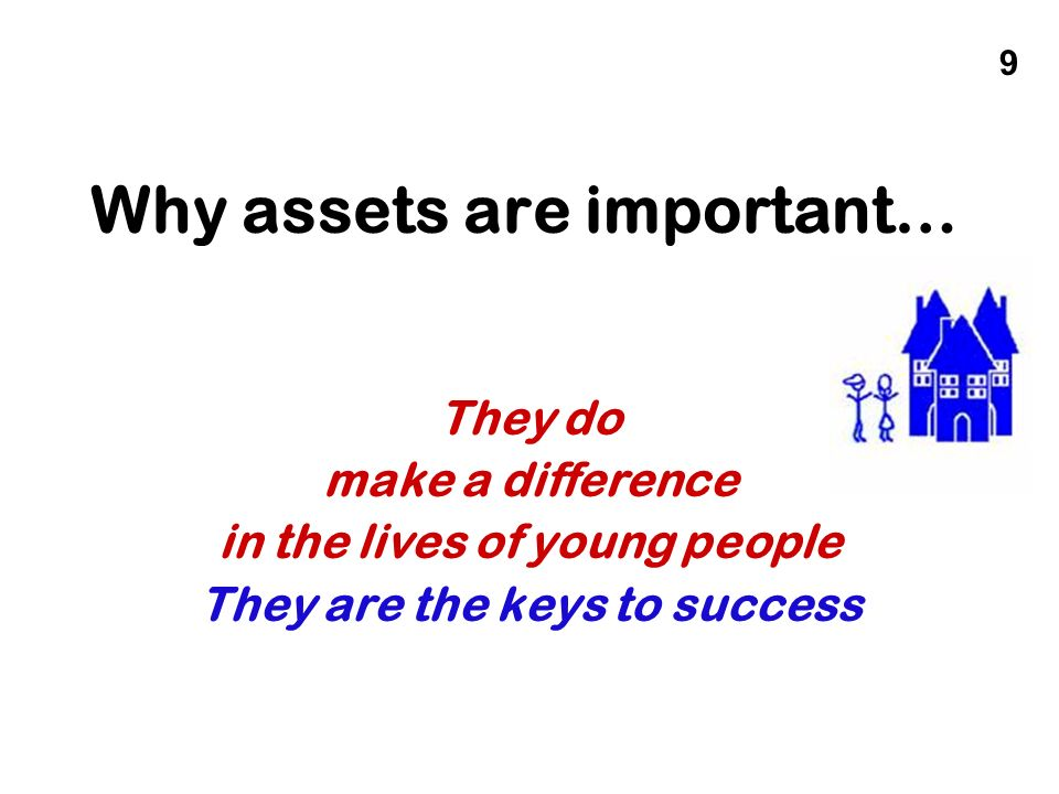 Why assets are important…
