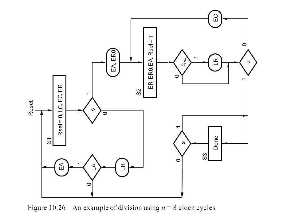 cs  ee 3700   fundamentals of digital system design