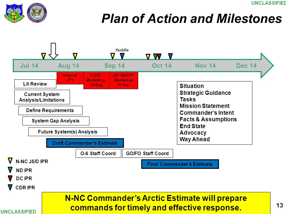 plan of action and milestones template - this briefing is classified ppt download