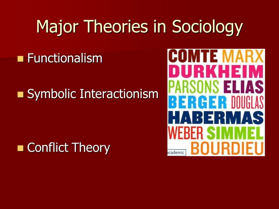 Functionalism Conflict Theory And Symbolic Interactionism Sociology