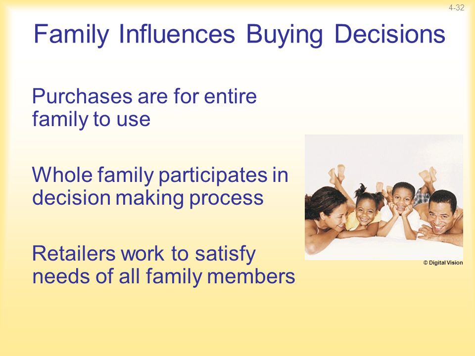 family buying decision Purchase decision will be to buy the most preferred brand, but two factors can come between the purchase intention and the purchase decision the first factor is the attitudes of others if someone important to you thinks that you should buy the lowestpriced car, then the chances of you buying a more expensive car are reduced.