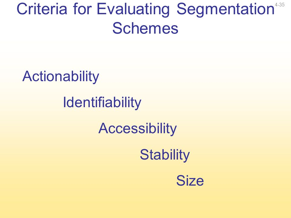 evaluating customer segmentation Market segmentation is the process of dividing a  on-line customer segmentation  there are no formulas for evaluating the attractiveness of market segments and.