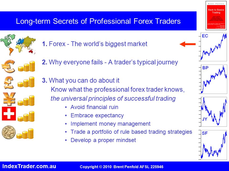 How can i become a professional forex trader