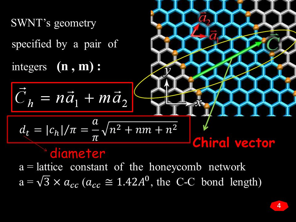optical properties of carbon nanotubes thesis 42 among the two-thirds of possible swnt the electrochemical society interface • summer 2006 carbon nanotubes optical properties and some related explored the electrical properties of carbon nanotubes experimentally the development of scanning tunneling.