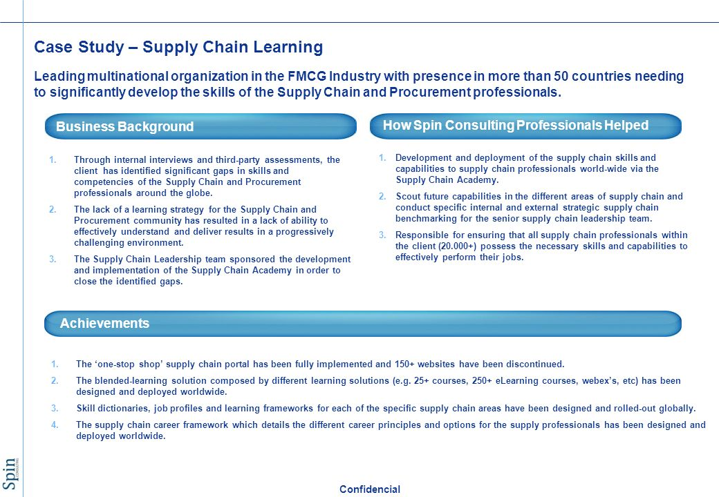 Developing Market Specific Supply Chain Strategies
