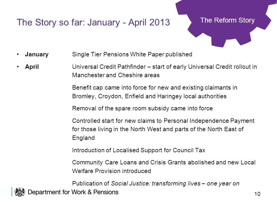 The Story so far: January - April 2013