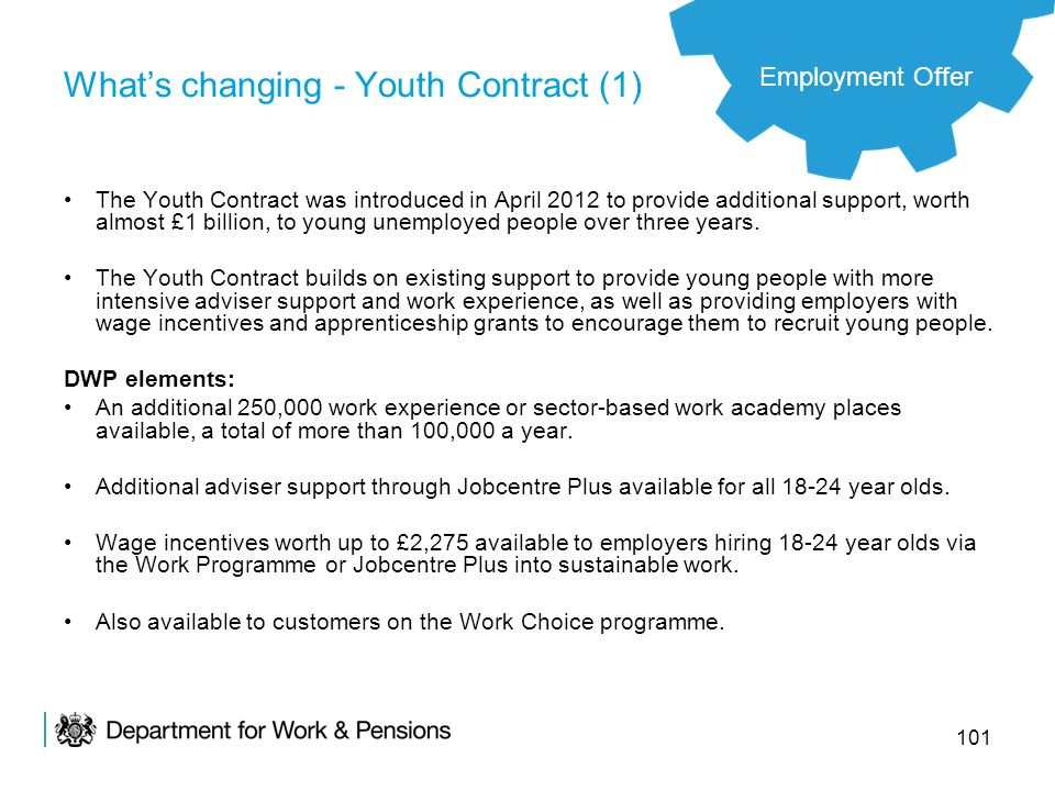 What's changing - Youth Contract (1)