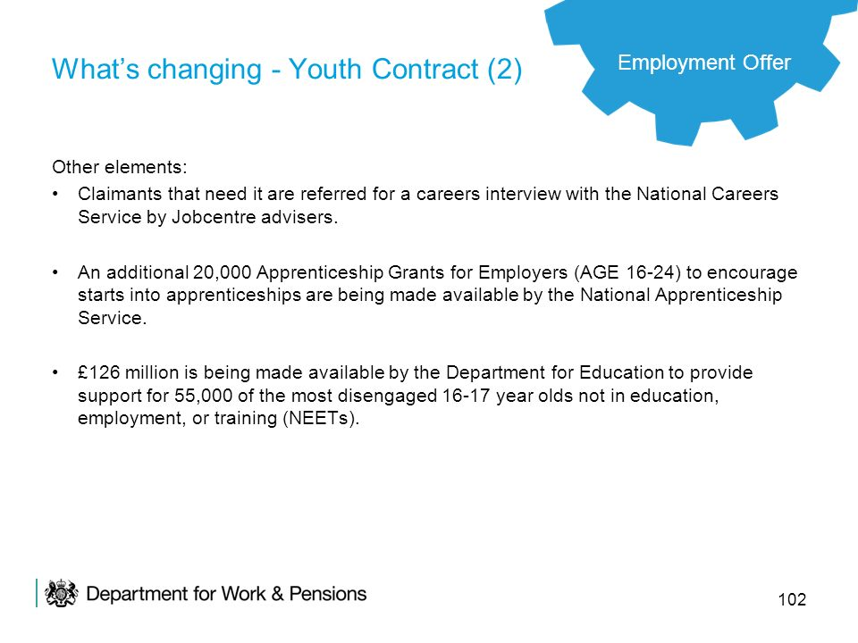 What's changing - Youth Contract (2)