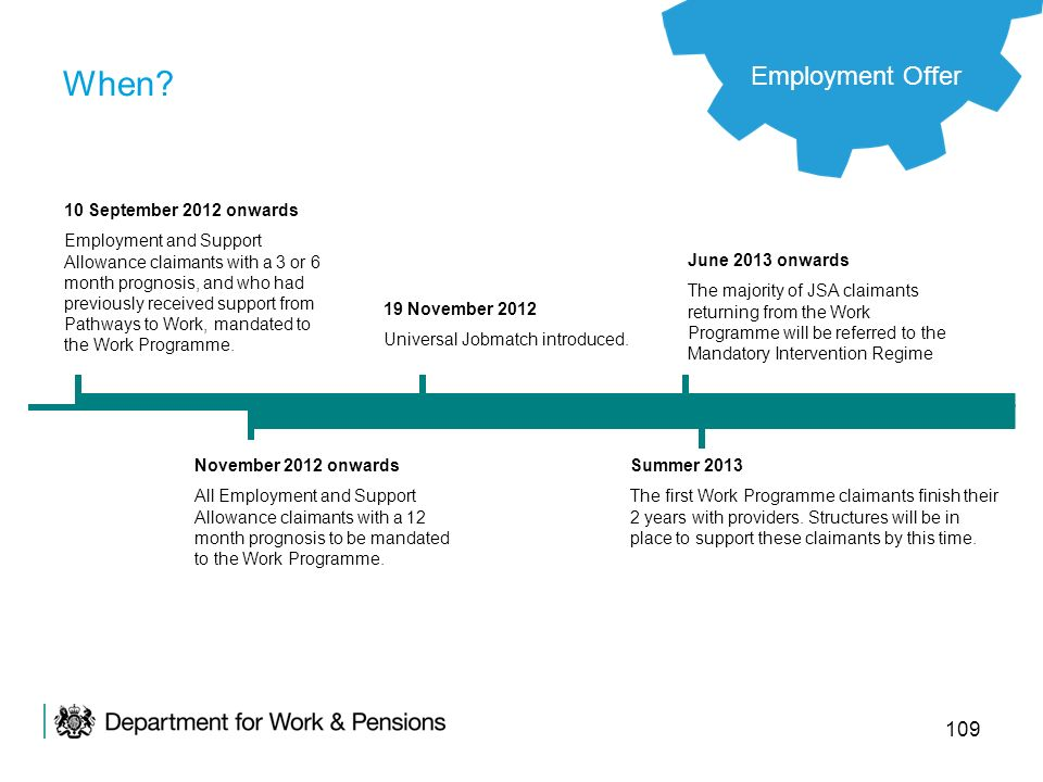 When Employment Offer 10 September 2012 onwards