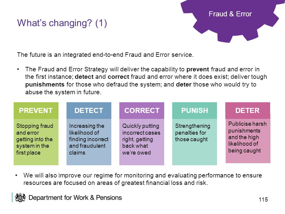 What's changing (1) Fraud & Error PREVENT DETECT CORRECT PUNISH DETER