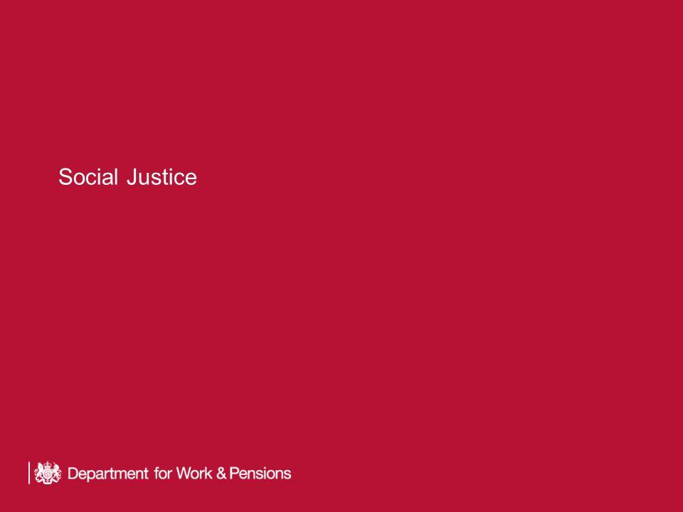 Social Justice 12