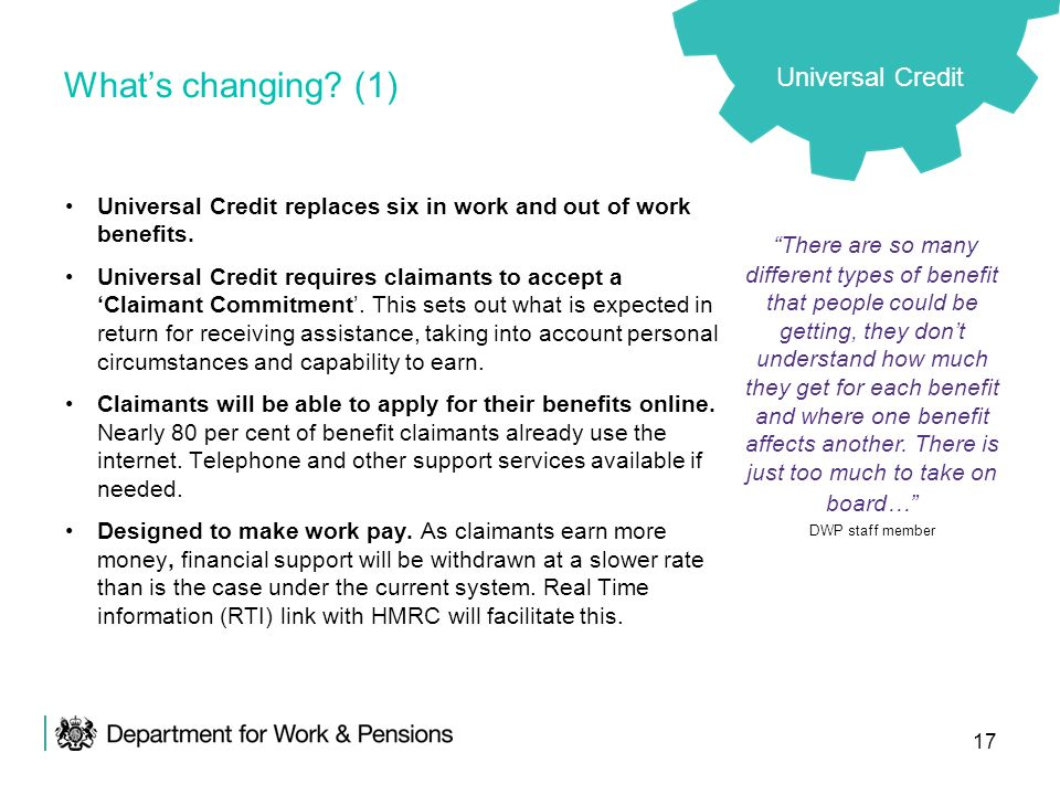What's changing (1) Universal Credit