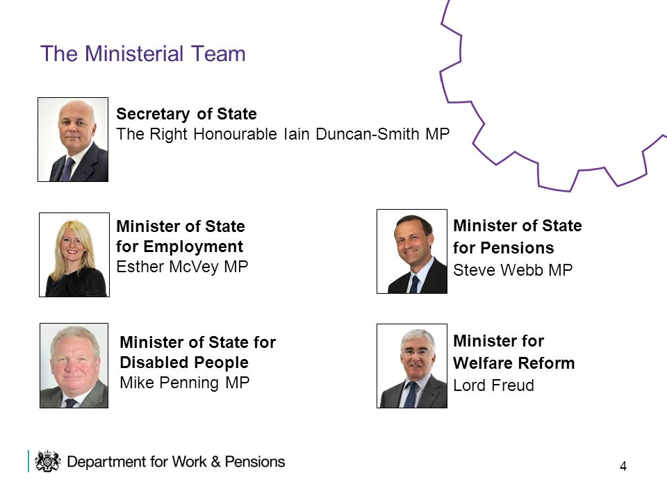 The Ministerial Team Secretary of State