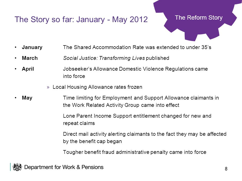 The Story so far: January - May 2012
