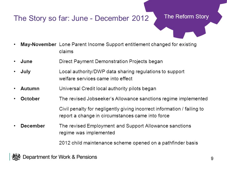 The Story so far: June - December 2012