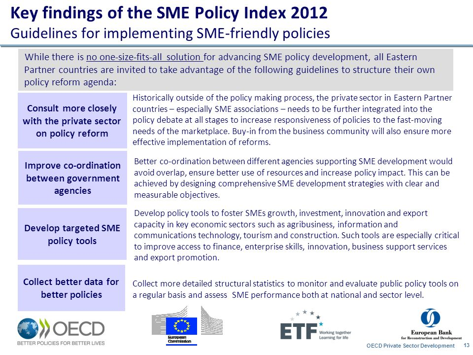 Key findings of the SME Policy Index 2012 Guidelines for implementing SME-friendly policies