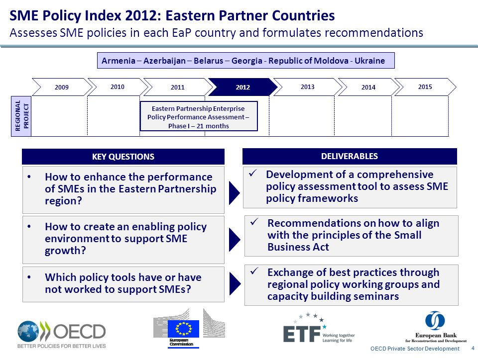 SME Policy Index 2012: Eastern Partner Countries