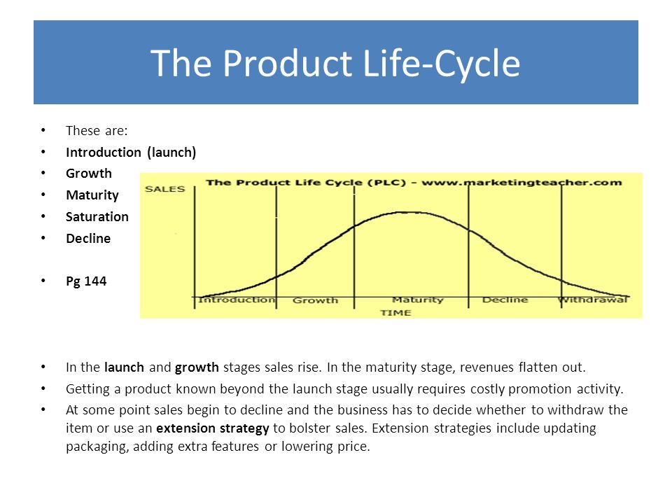 the product life cycle plc and The theory of a product life cycle was first introduced in the 1950s to explain the expected life cycle of a typical product from design to obsolescence, a period divided into the phases of product introduction, product growth, maturity, and decline the goal of managing a product's life cycle is to.