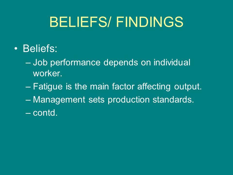 BELIEFS/ FINDINGS Beliefs: