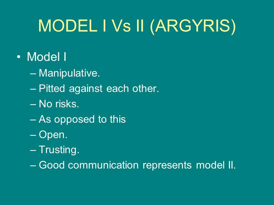 MODEL I Vs II (ARGYRIS) Model I Manipulative.
