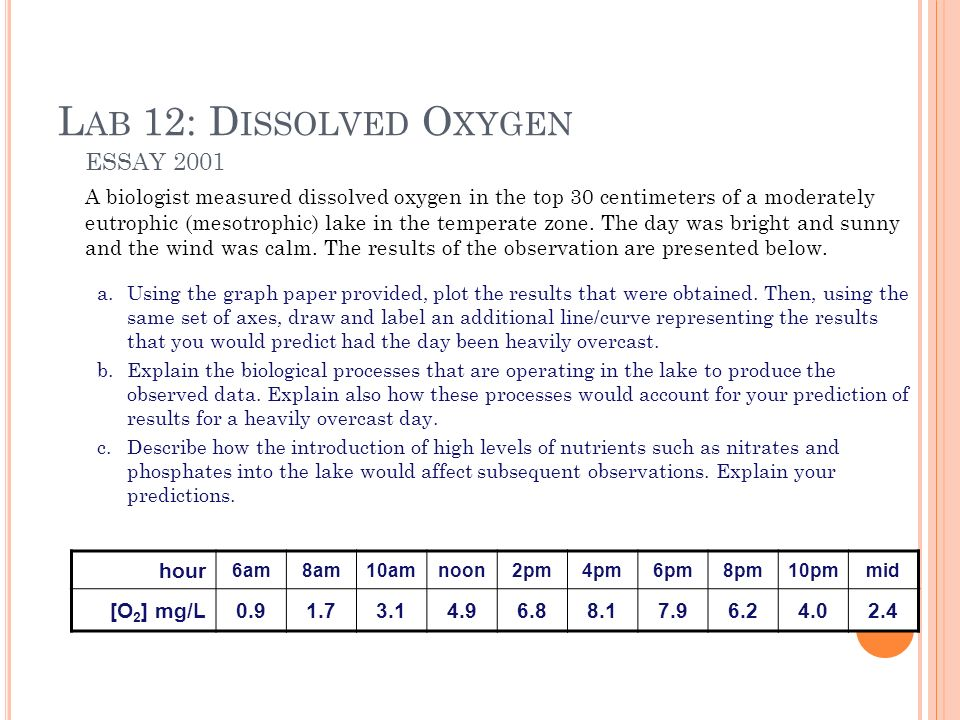 lab 12 dissolved oxygen essay 2001 Microtiter plates with integrated optical sensing of dissolved oxygen were developed 12 december 2001 systems using optical oxygen sensing beads, lab on.