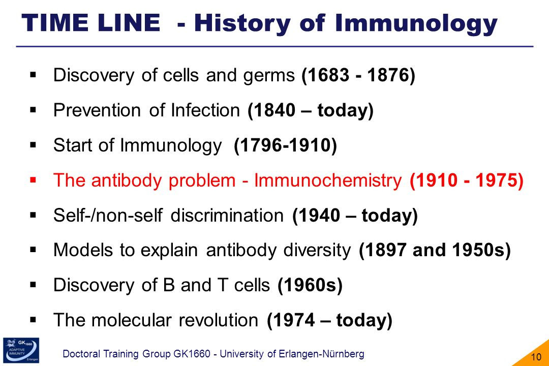 TIME LINE - History of Immunology