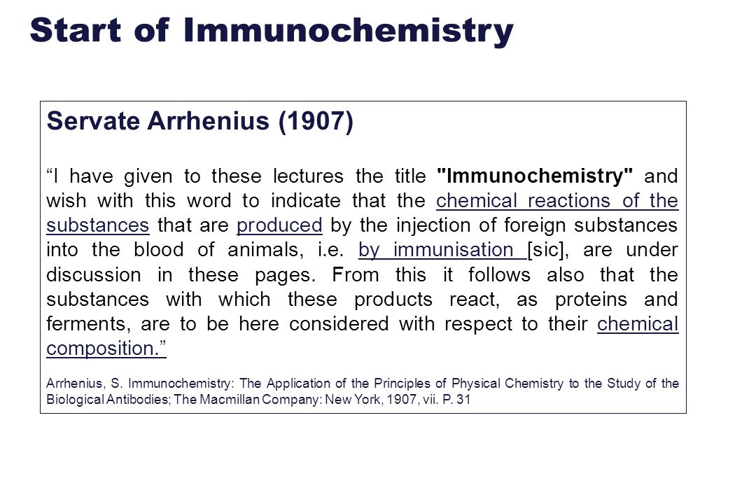 Start of Immunochemistry