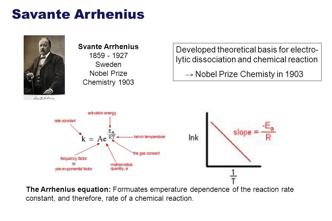 Savante Arrhenius Svante Arrhenius. 1859 - 1927. Sweden. Nobel Prize Chemistry 1903.