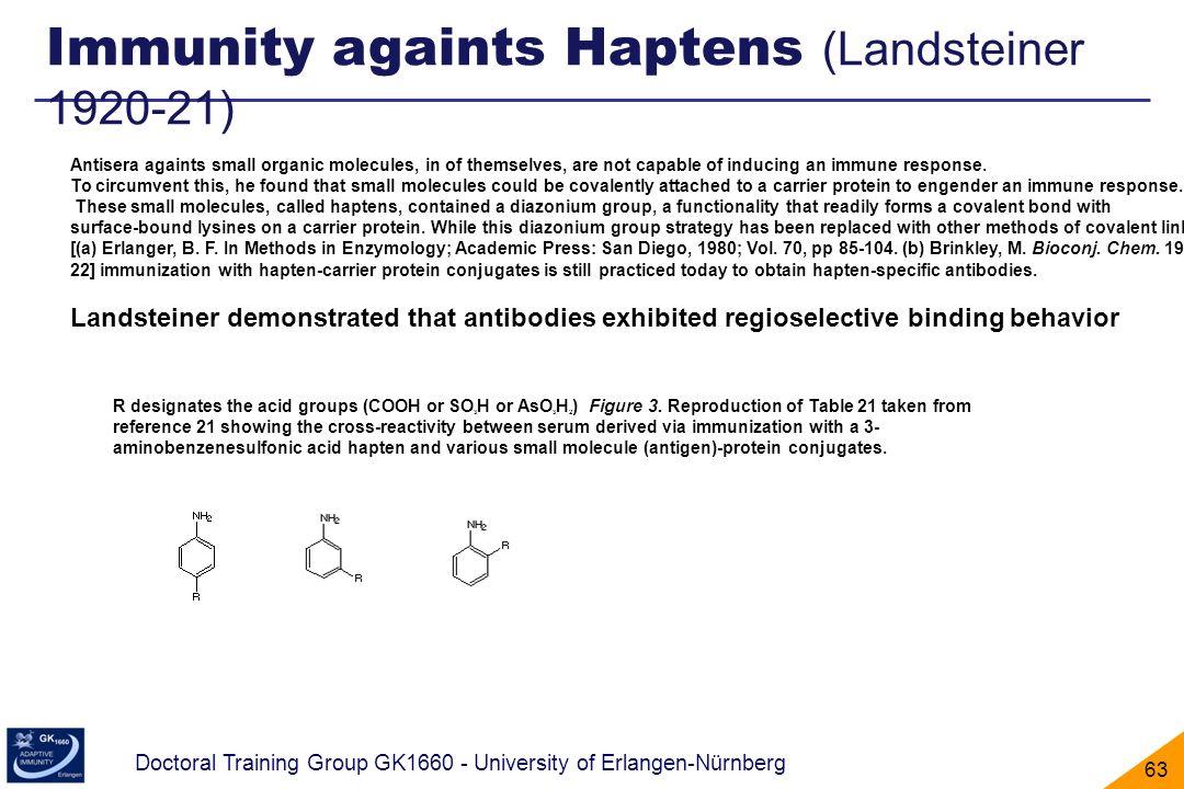 Immunity againts Haptens (Landsteiner 1920-21)