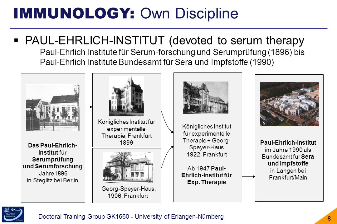 IMMUNOLOGY: Own Discipline
