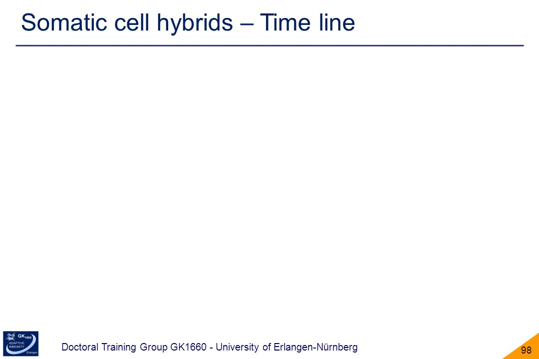 Somatic cell hybrids – Time line
